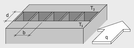 Luftkammer vom TypB