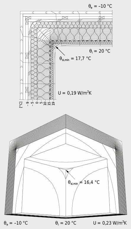 Geometrische Wärmebrücke bei Wandecke