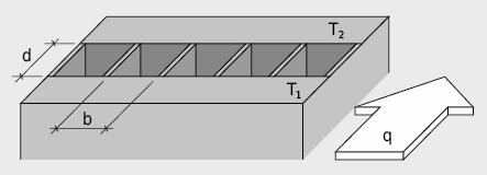 Cavité d'air du typeB
