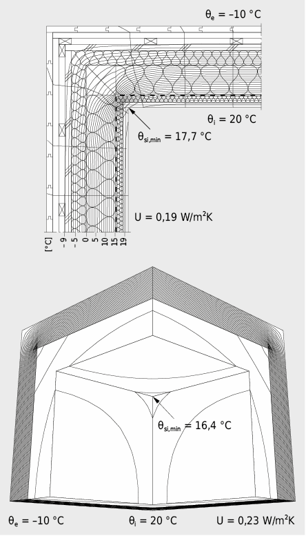 Pont thermique géométrique au coin d'un mur