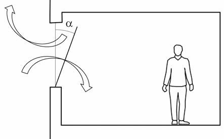 Zweiwegströmung bei einem geöffneten Kippfenster