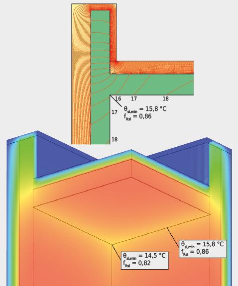 Zwei- und dreidimensionale Wärmebrückenberechnung einer Dachrandausbildung. Wenn gewährleistet werden soll, dass auch in dreidimensionalen Eckbereichen genügend hohe Oberflächentemperaturen erreicht werden, ist beieiner zweidimensionalen Wärmebrückenberechnung ein höherer Grenzwert einzuhalten als in Bild 2.4.3 gefordert.