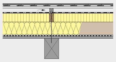 Mit einer mehrlagig zwischen Holzlatten verlegten Wärmedämmung können Lageverschiebungen optimal ausgeschlossen werden. Es empfiehlt sich, eine Dicke der Lattung/Wärmedämmung von 80mm nicht zu überschreiten.