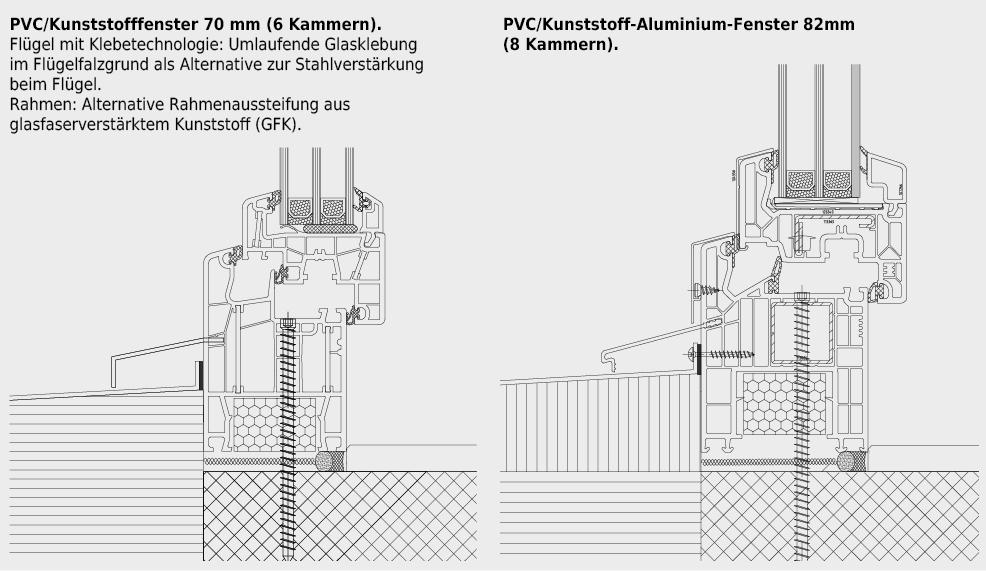 Kunststofffenster ohne und mit Aluminium-Bekleidung.