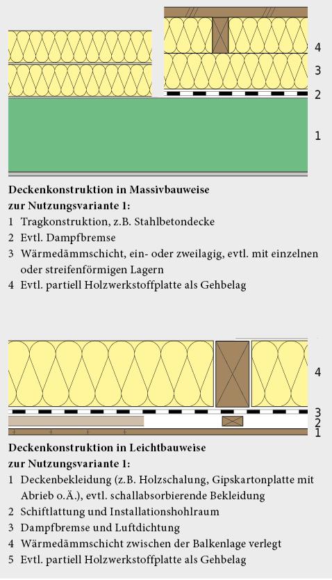 Deckenkonstruktion für Nutzungsvariante 1, in Massiv- oder Holzbaukonstruktion ausgeführt.