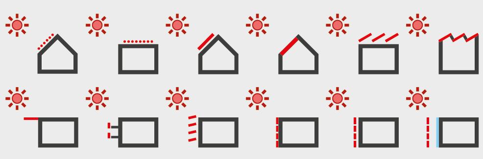Für den An-, Auf- oder Einbau von Kollektoren und Solarpanels in Gebäudehüllen sind viele Arten denkbar.