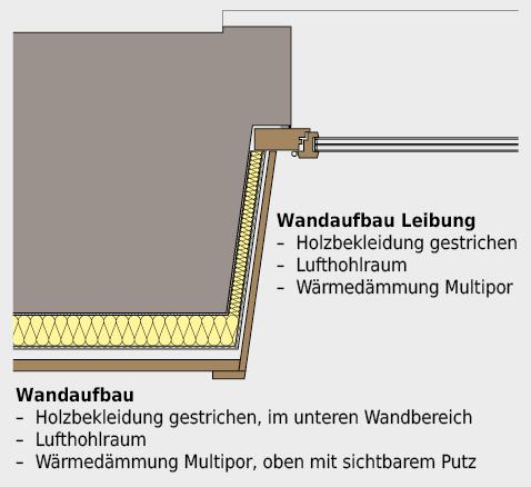 Auch in der Fensterleibung wurde Multipor vollflächig aufgeklebt.