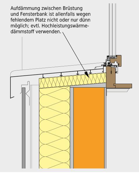 Fensterersatz mit Renovations-/Wechselrahmenfenster über bestehendem, intaktem Holzrahmen.