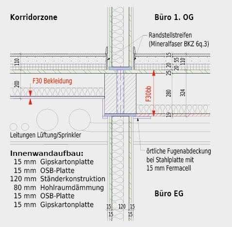 Detail: Korridortrennwand-Decke im Bürotrakt.