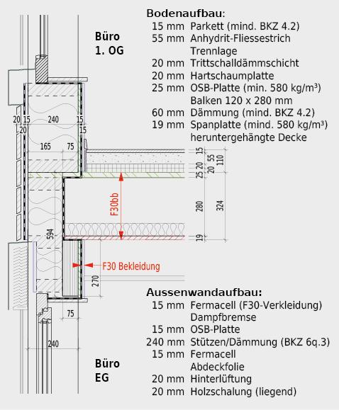 Detail: Aussenwand-Decke im Bürotrakt.