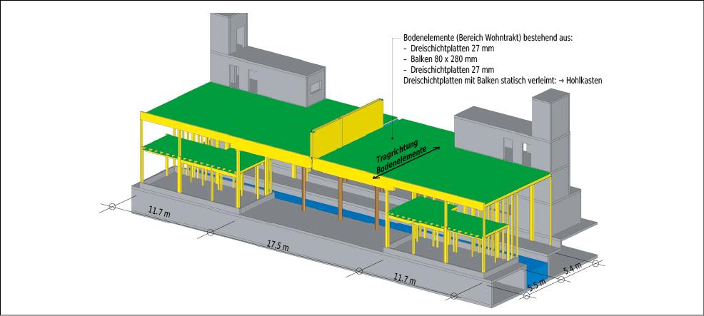 Wohntrakt: Plattform als Unterkonstruktion für das 2. und 3. Obergeschoss.