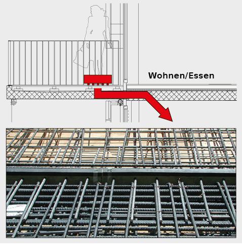 Trittschallübertragung vom Balkon, der über einen Kragplattenanschluss mit der Geschossdecke verbunden ist, in die darunter liegende Wohnung.
